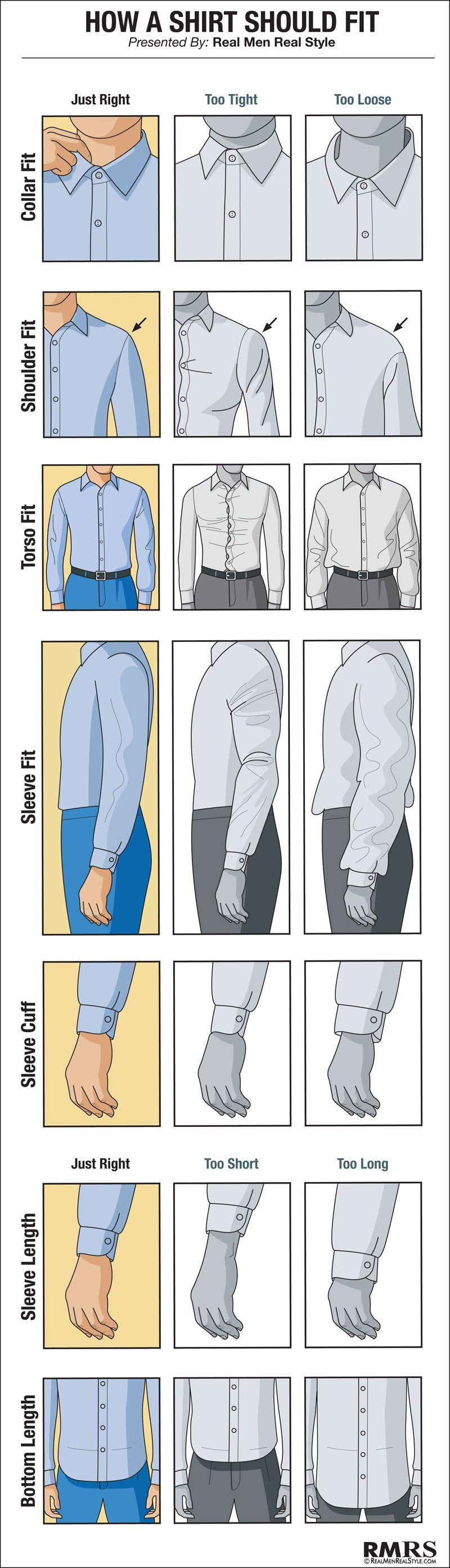 How men's dress shirts should fit