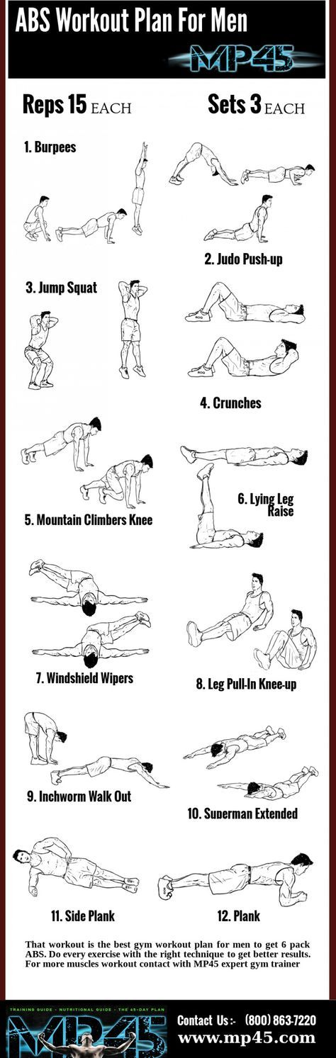 photograph about Printable Workout Plans for Men identify Mens Health and fitness - Mens Abdominal muscles Exercise session (10 Charts) Daily life By way of PS