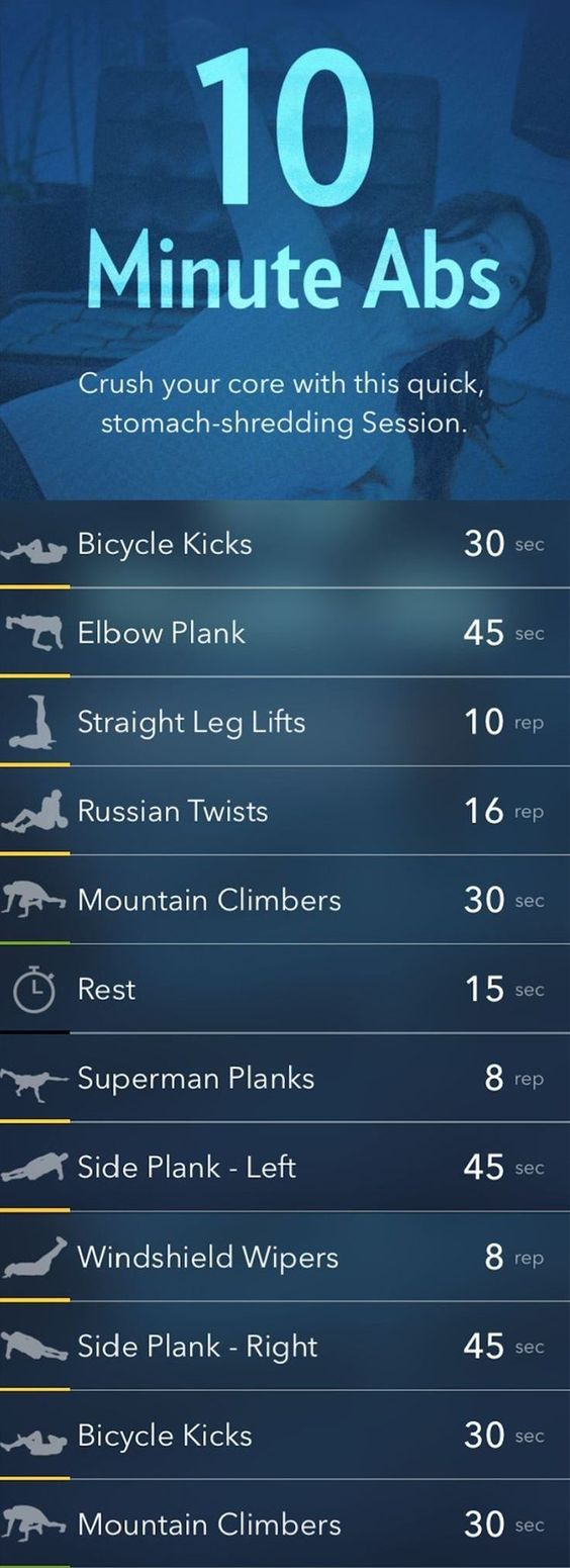 Mens Abs Workout Charts
