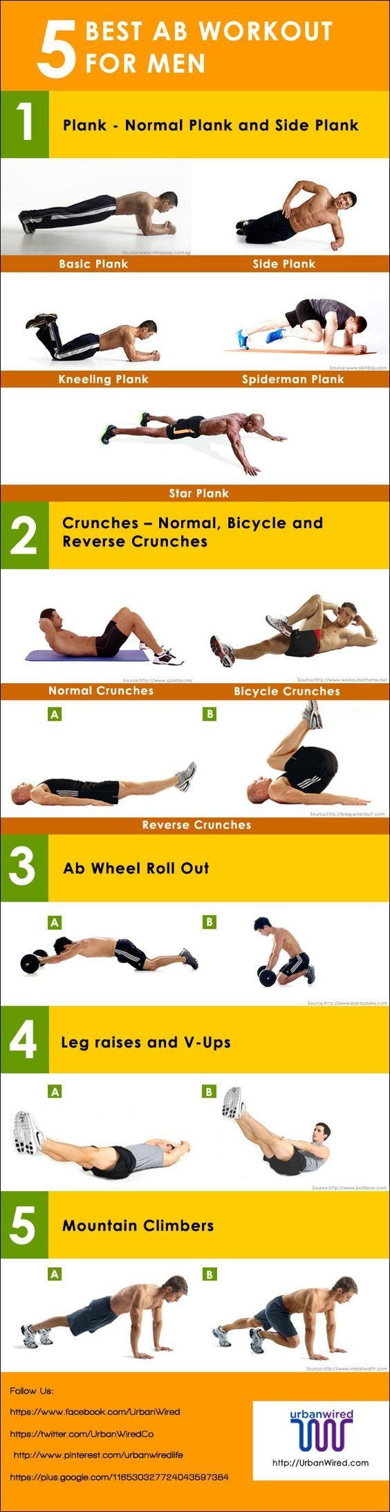 Men's Fitness - Men's Abs Workout (10 Charts) – LIFESTYLE ...