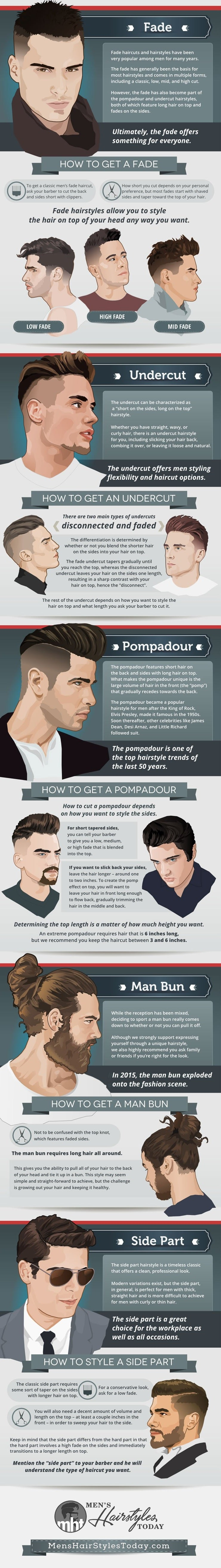 Men's hairstyles for men 2018