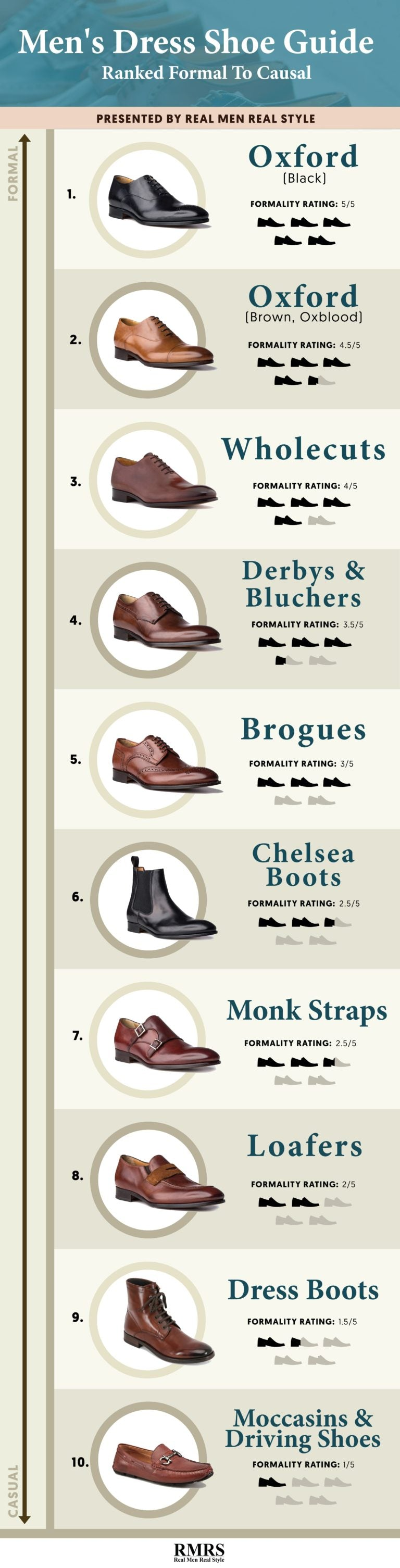 dress shoes infographic