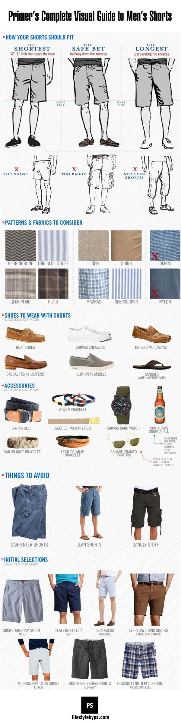 Visual guide to men's shorts