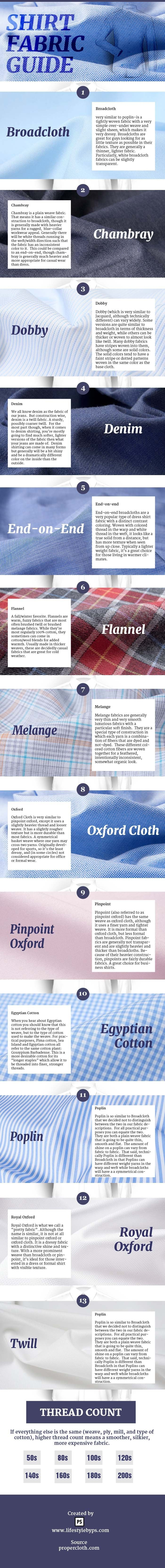 Shirt fabric infographic