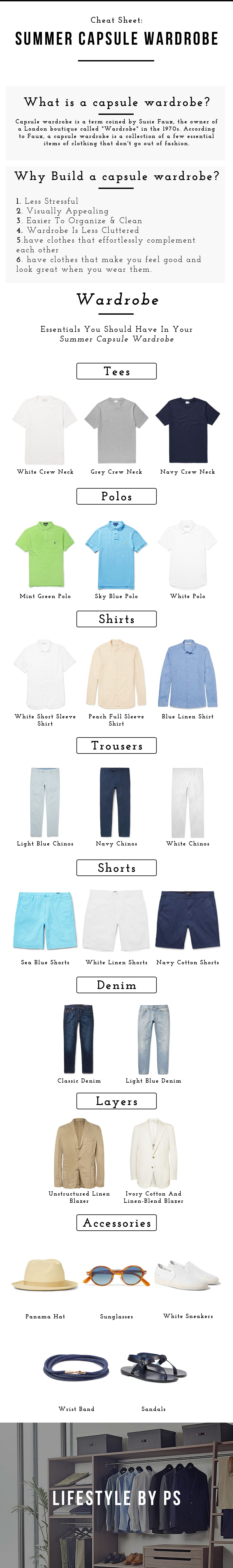 Summer Capsule Wardrobe For Men Infographic
