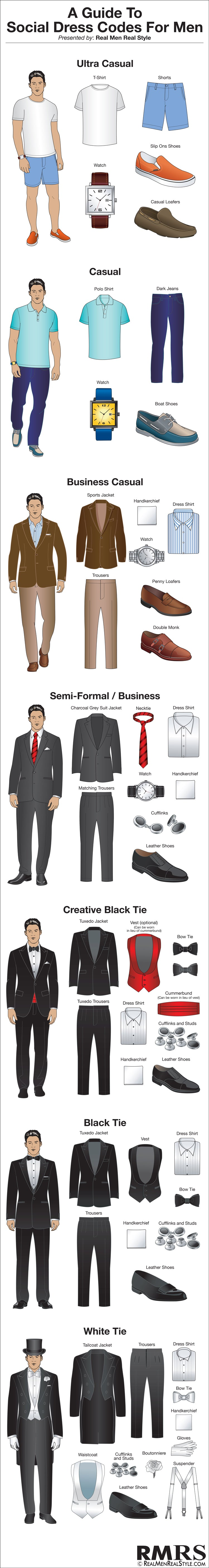 A Guide To Social Dress Codes For Men