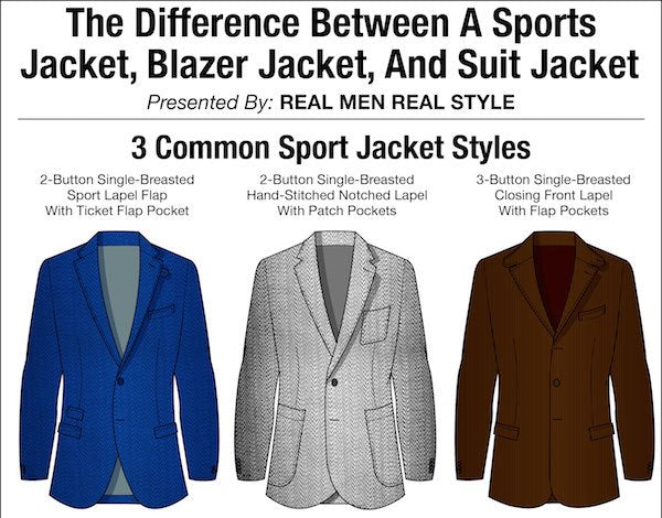 Men's Jackets And Blazers: Differences and Similarities