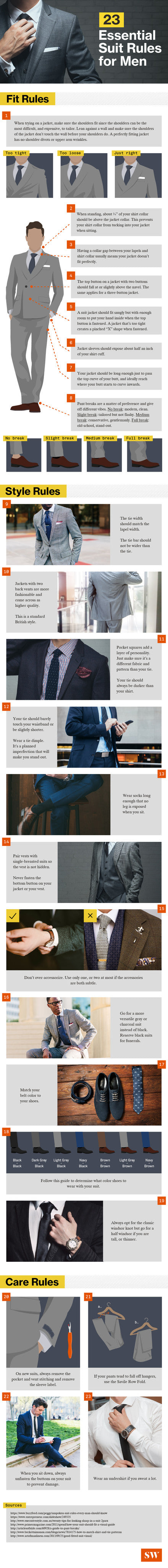 suit rules for men
