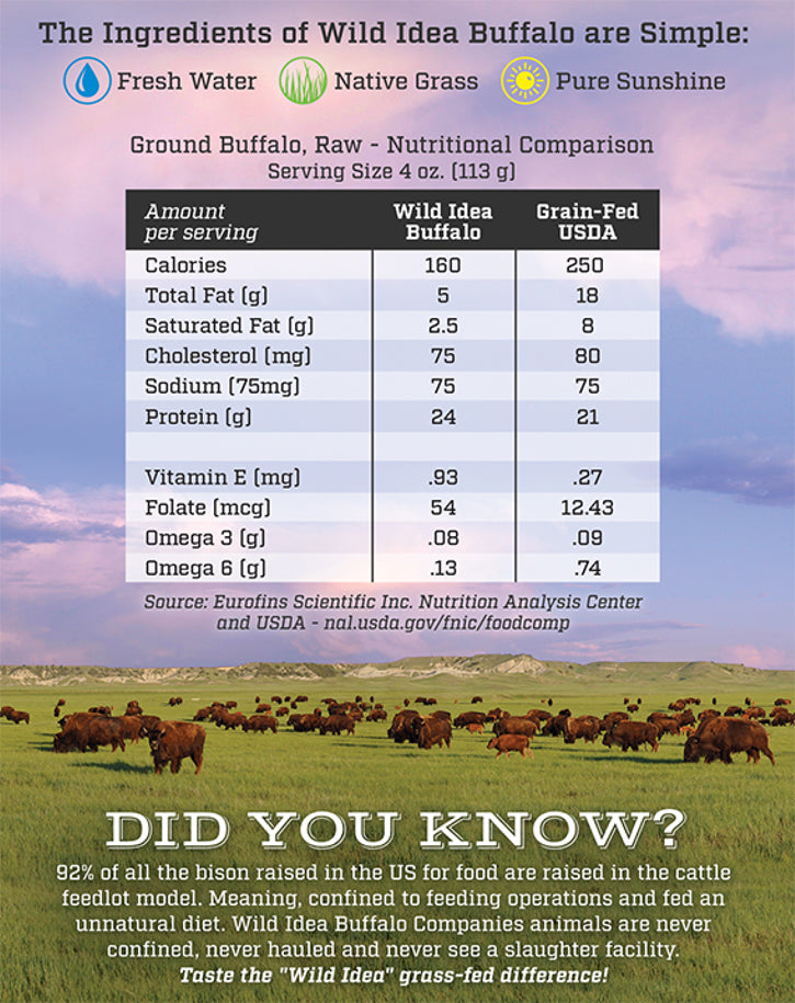 Bison Meat Nutritional Chart