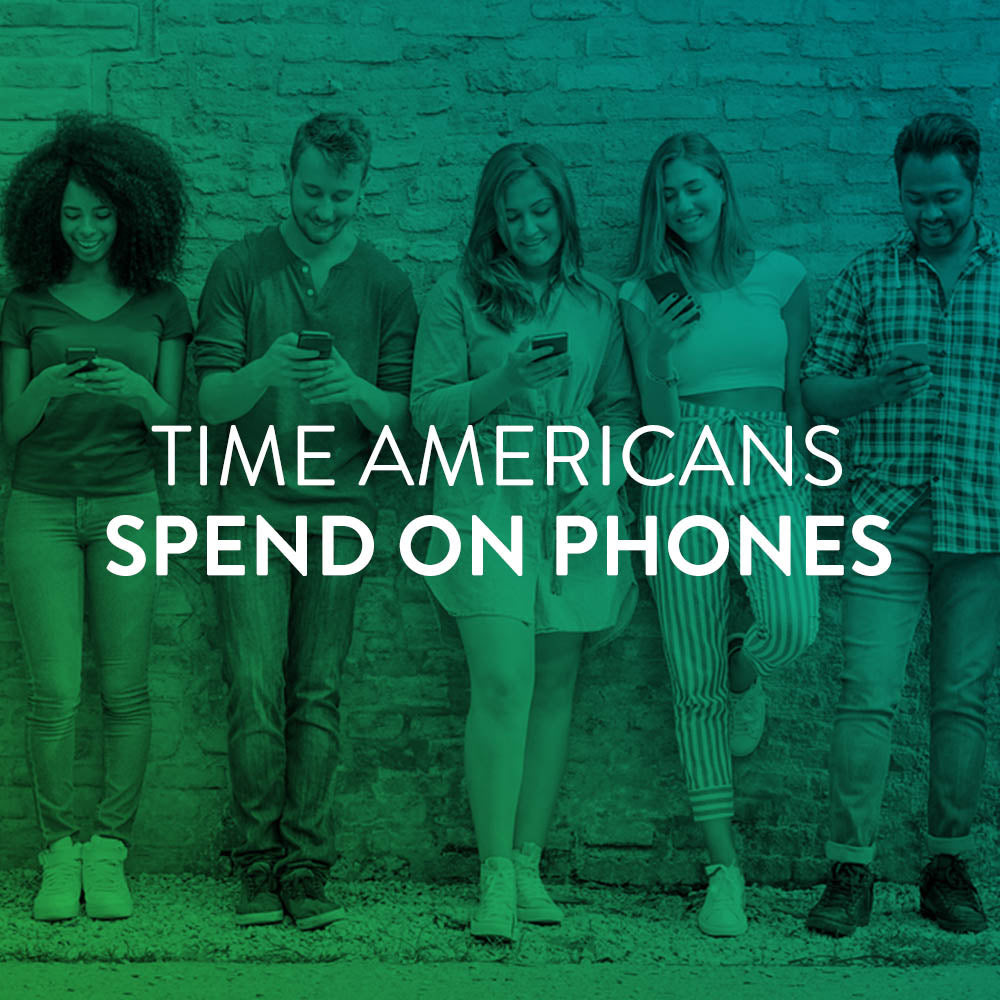 time americans spend on phones