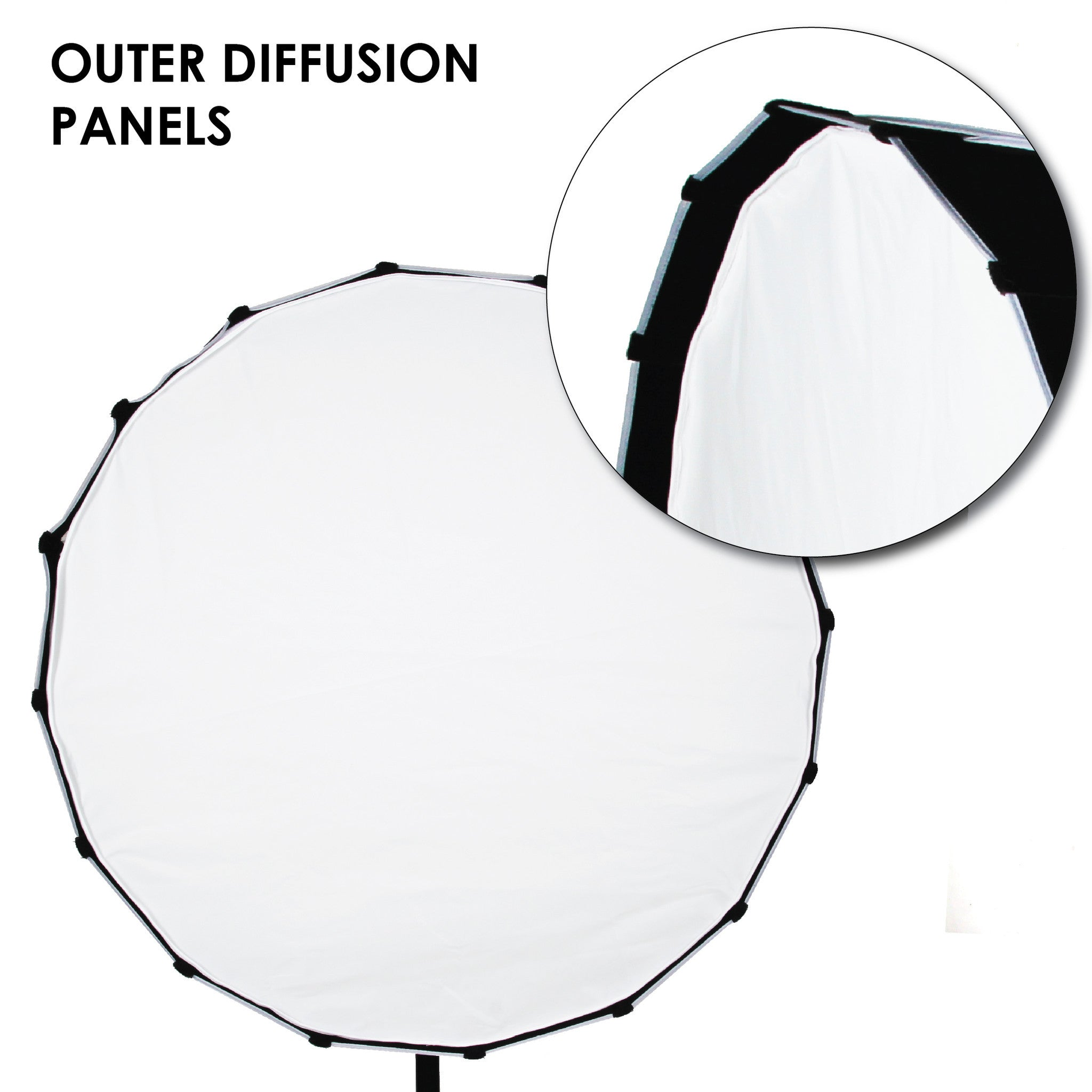 D-Fuse 35 Inch // 90cm para Softbox Carrying Bag Inner /& Outer Diffusion Panel 16 Rod Studio Diffusion Parabolic Umbrella Softbox with Bowens Mount para 90
