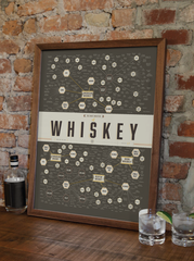 Pop Chart Lab Poster (The Many Varieties of Whiskey)