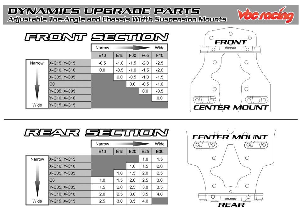 wildfire suspension mount settings chart