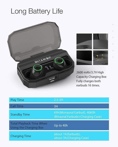 Image of SportsChest BlitzWolf BW-FYE3S 5.0 Wireless Bluetooth Earphone