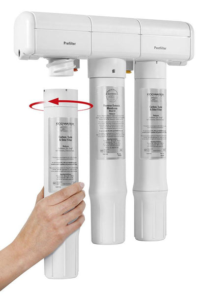 ecowater reverse osmosis
