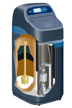 EcoWater Whole Home System - ERR3700 Series - CONTACT US!