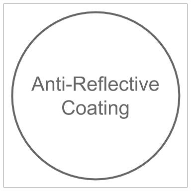 Prescription Lens: Anti-Reflective Coating