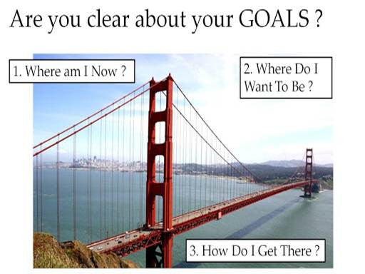 Are you clear about your goals? - Planners