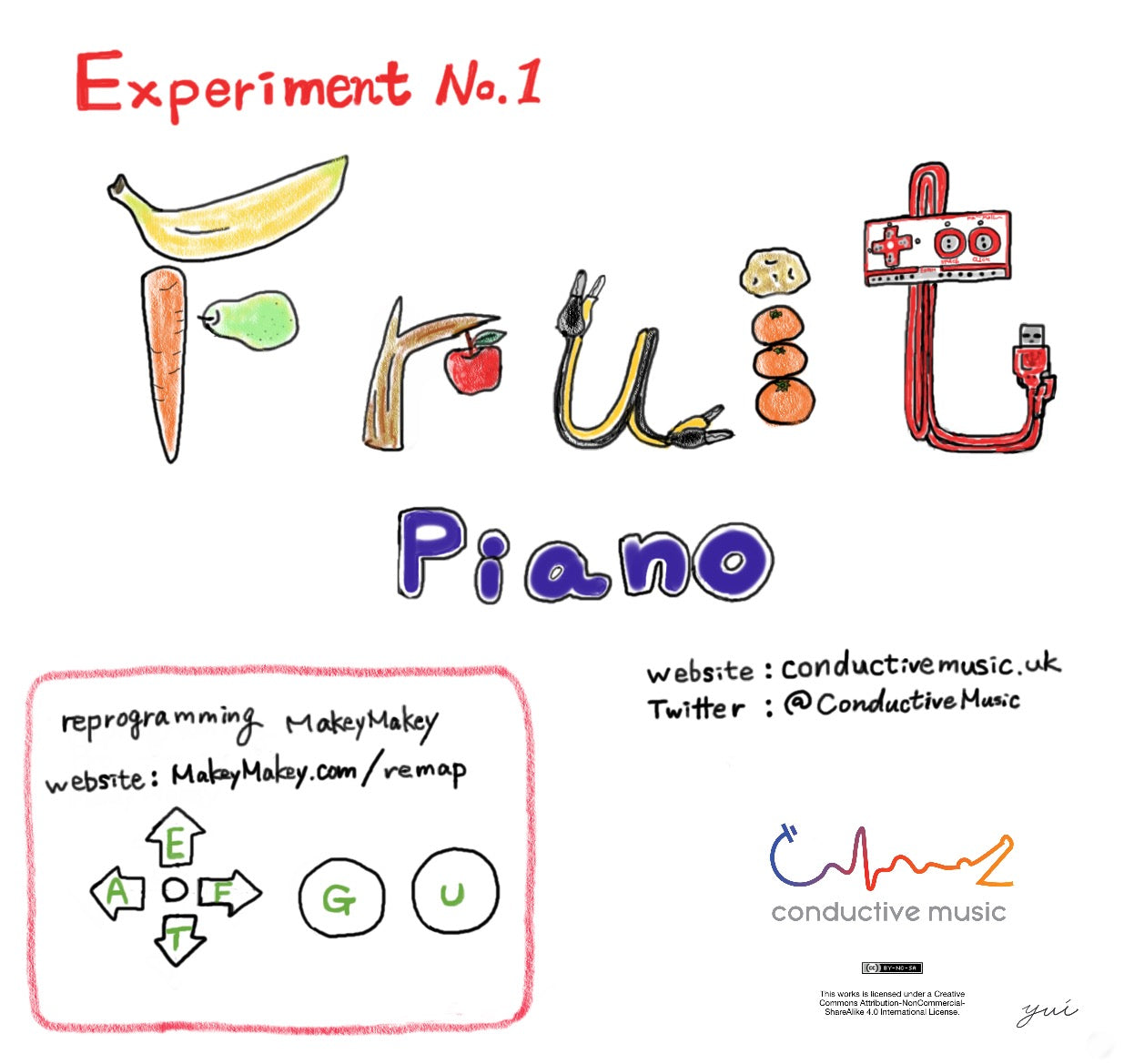 Fruit Piano (Experiment No. 1) by Yui of Conductive Music