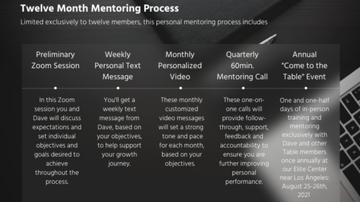 The Table Mentoring Program - Annual Investment