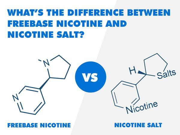 WHAT'S THE DIFFERENCE BETWEEN FREEBASE NICOTINE AND NICOTINE SALT?