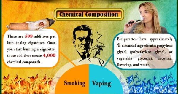Benefits of Vaping over Smoking