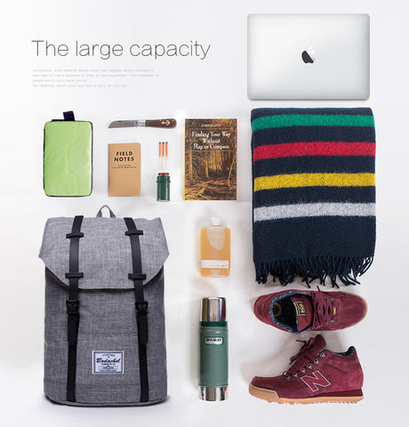 Laptop Backpack Capacity