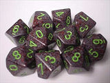 Earth: Speckled d10 Dice Set (10's) CHX 25110