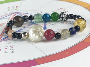 Birth Chart Analysis with Natural Stones Bracelet