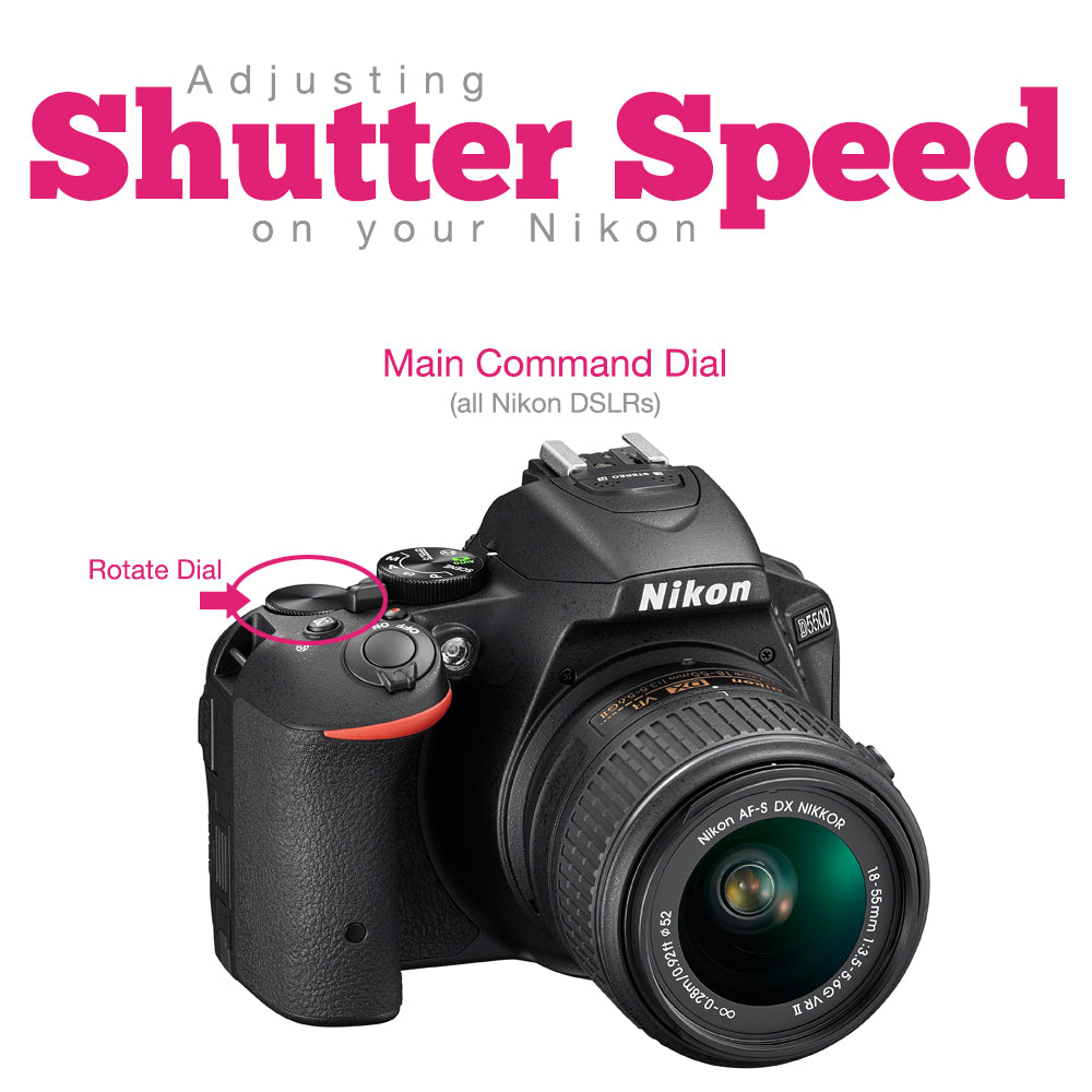 Shutter Speed For Beginners 7 Days To Mastering Manual Mode Camera Diagram My Blog Control On Nikon