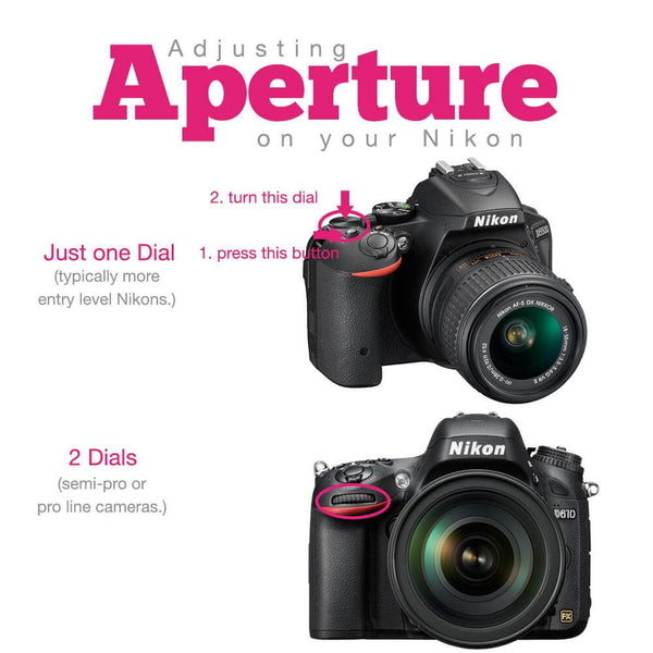 How to Change Aperture on Nikon