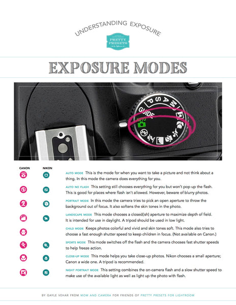 Exposure Modes Free Cheat Sheet | Pretty Presets for Lightroom
