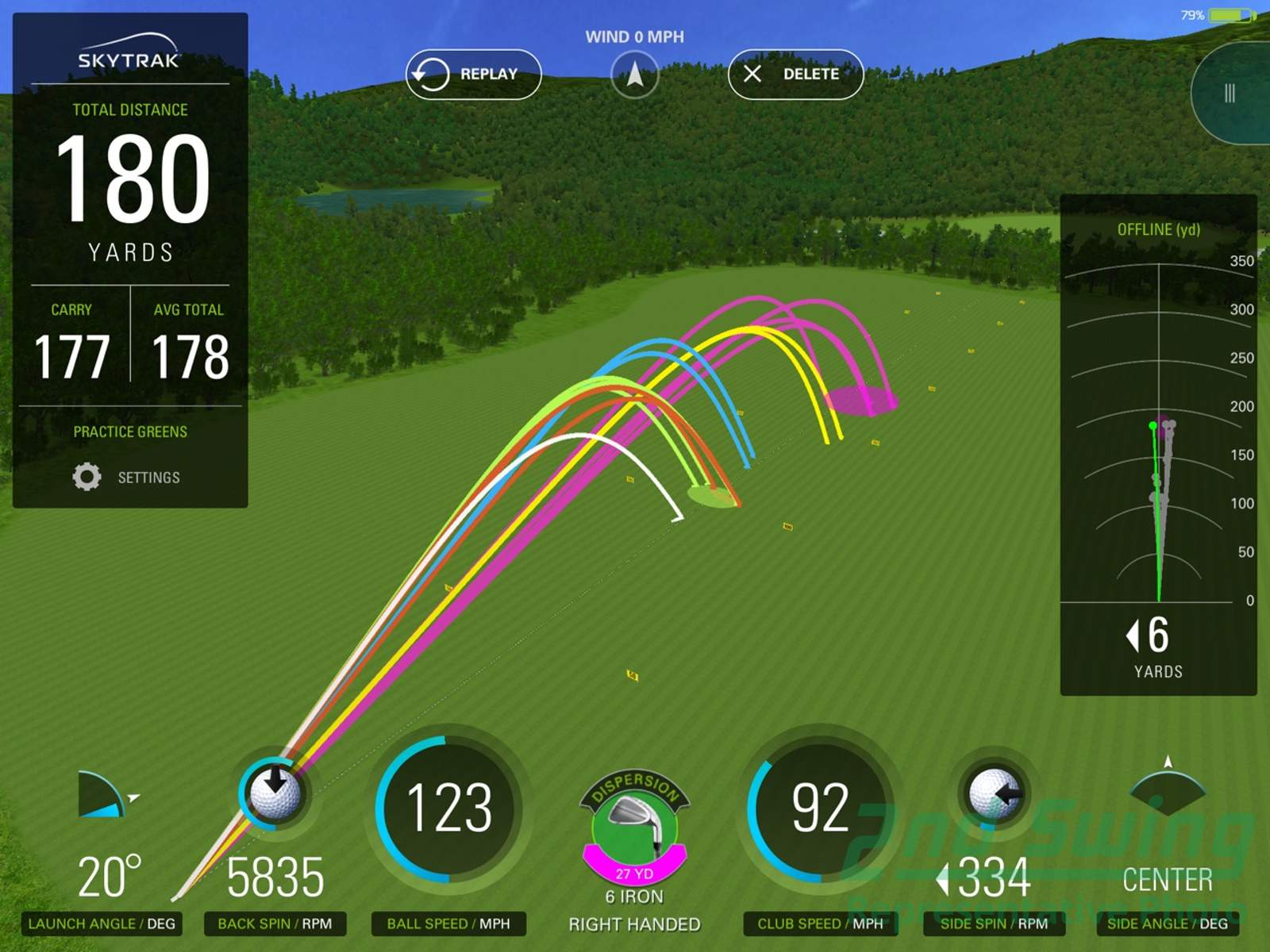 Skytrak Game Improvement Package, simulateur de golf Skytrak