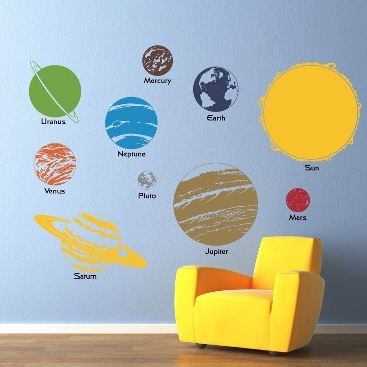 Solar System Wall Decal   Complete Solar System With Planet Names Wall  Decor   Children Wall Decals Part 37