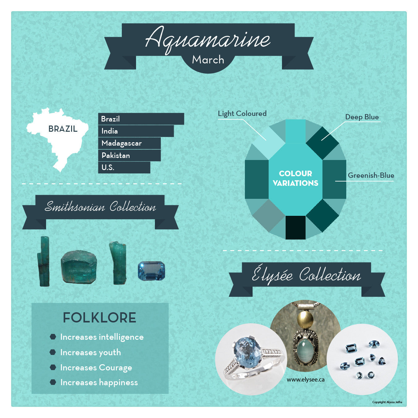 Aquamarine Infographic