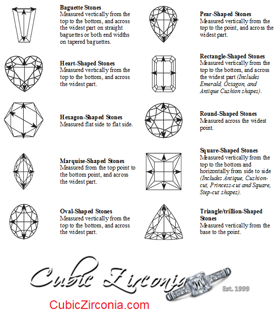 CZ and diamond common stone shapes