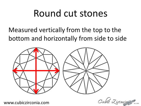Round cut loose stone measurement diagram