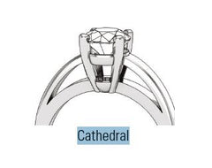 cathedral style cubic zirconia ring example