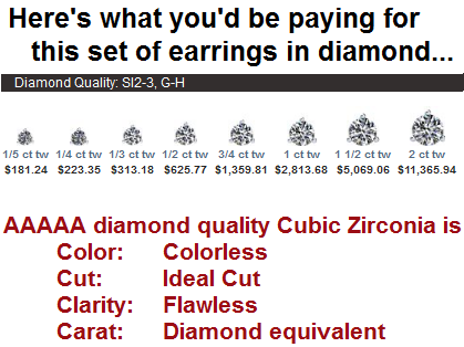 round cut cz vs diamond earrings price comparison