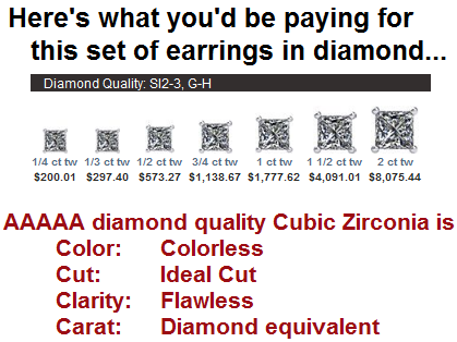 princess cut cz vs diamond earrings price comparison