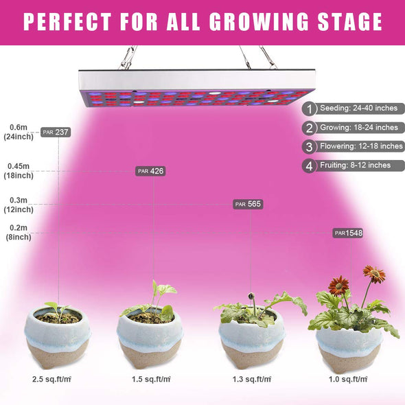 LED Grow Lights, Full Spectrum Panel Grow Lamp with IR & UV LED Plant Lights for Indoor Plants,Micro Greens, Clones, Succulents, Seedlings