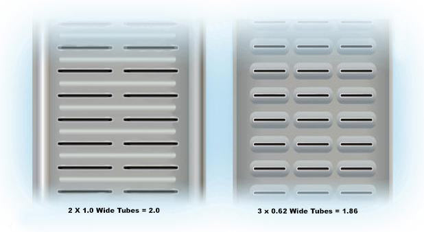 Are three row aluminum radiators better than two? – DeWitts™ Direct