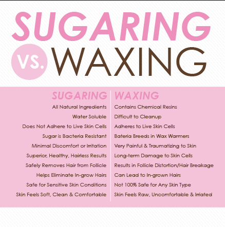 BUY BEAUTY TIPS™ (BLOG): Body Sugaring v. Waxing? Pour some sugar on me...Satin Smooth Skin Nourisher Lotion with SPF3