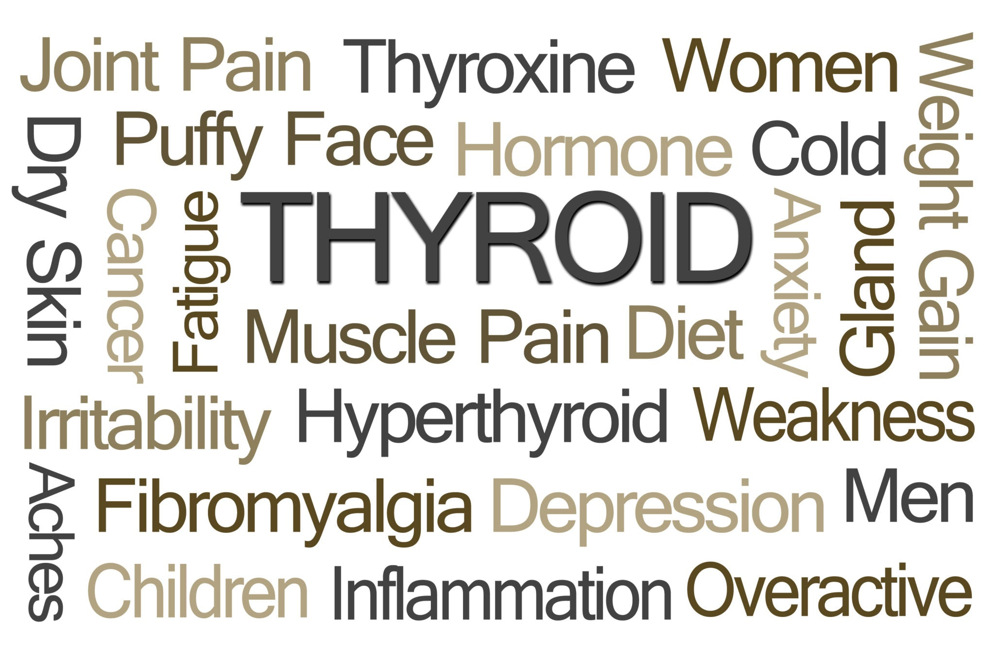 Thyroid Awareness Week - June 1st - 7th