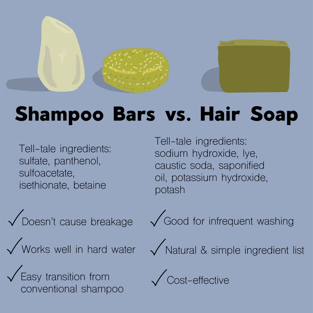 Shampoo bar versus hair soap comparison