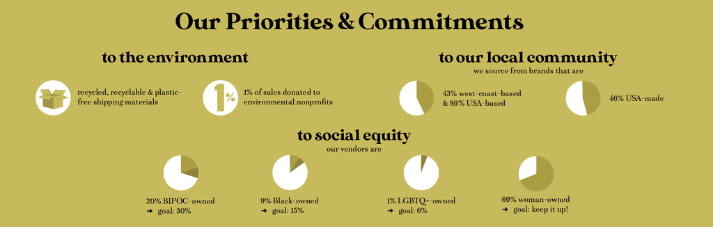 list of commitments to environment, social equity, and community