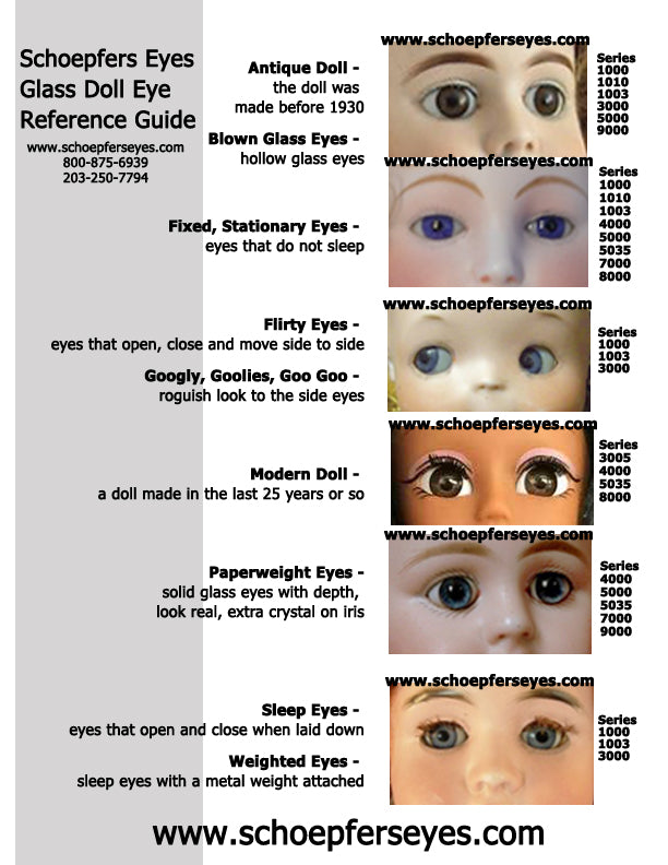 Schoepfers Eyes Glass Doll Eye Reference Guide