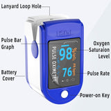 Pulse Oximeter Fingertip, Portable Blood Oxygen (O2) Saturation Monitor