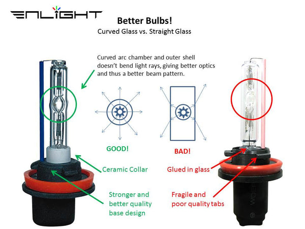 Enlight ARC HID Bulbs - D2S type OEM Replacement