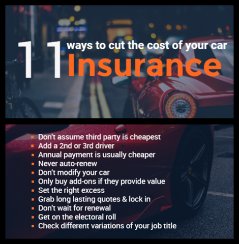 Cut the Cost of Your Car Insurance
